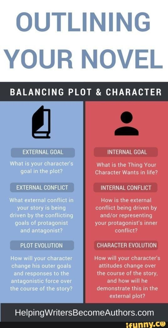 Outlining Your Novel Balancing Plot Character External Goal What