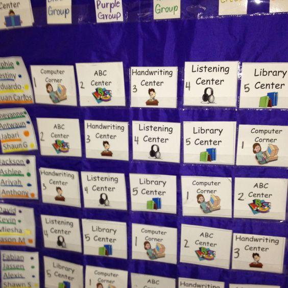 Classroom Rotation Ideas : Reading center small group rotation chart kindergarten