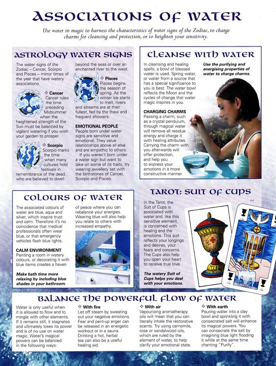 Magick Spells:  #BOS #Associations of #Water page.: