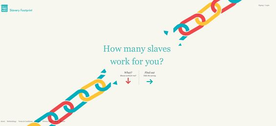 http://slaveryfootprint.org/