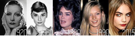 A evolução das sobrancelhas