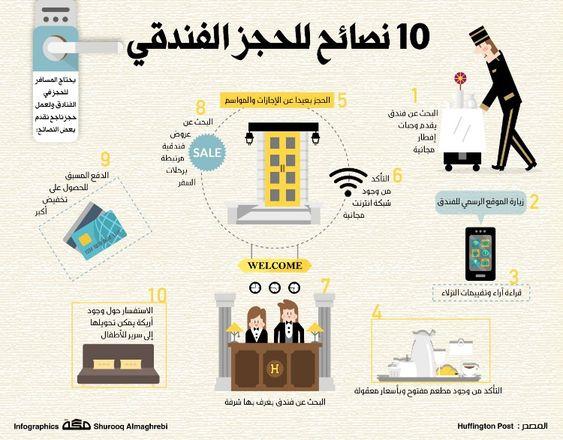 10 نصائح للحجز الفندقي صحيفةـمكة انفوجرافيك السفر Infographic 10 Things Bullet Journal