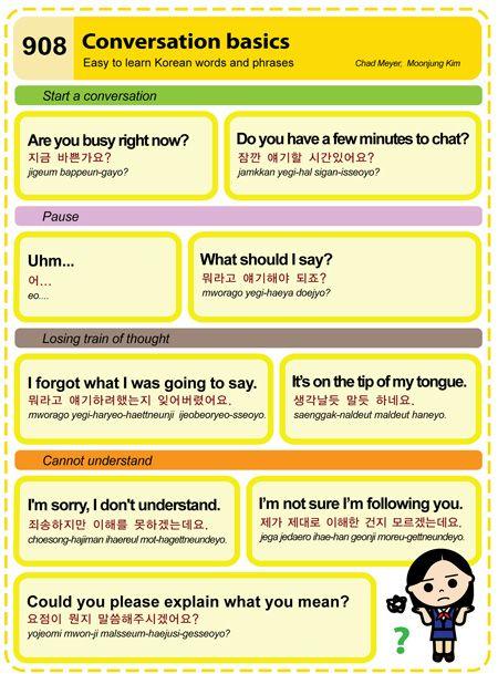 Learn Korean On Pinterest