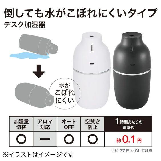 【使用レビュー】ニトリの卓上USB加湿器が安くておしゃれ!使い方や効果の実感を解説します