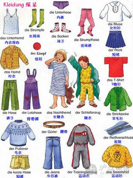 Obrázek Výuka němčiny: Naučte se německy oblečení _ _ HJ German