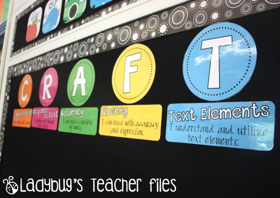 Ladybug's Teacher Files: Updated CRAFT Board with Strategies