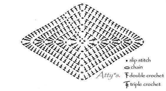diamondcharts (640x355, 102Kb)