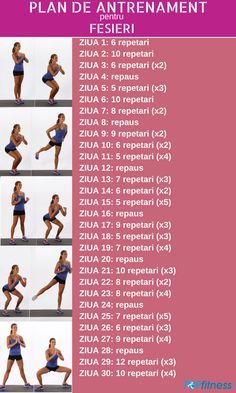 Exerciții pe spate cu varice