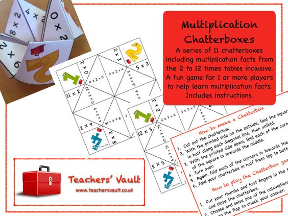 Multiplication Chatterboxes - KS1, KS2 Maths Number Times Table ...