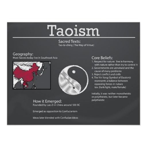 Image result for taoism infographic
