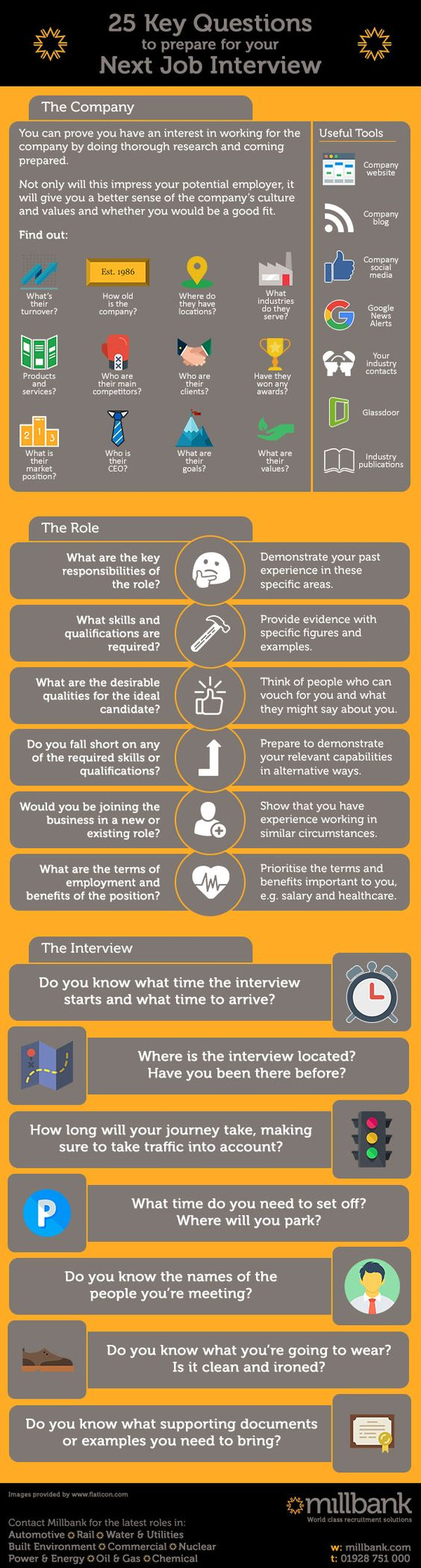 25 key questions to prepare for your next job interview
