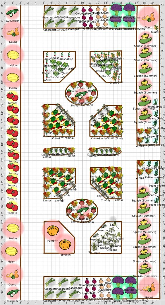 Garden Plan - 2013: Potager Revised  This plan could easily be adapted for high country gardens:
