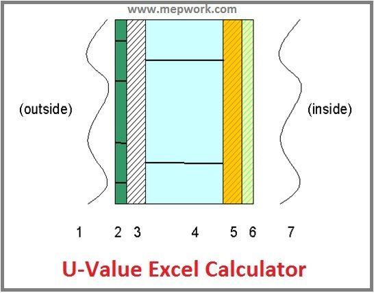 Download U Value Excel Calculator Based On Ashrae Excel Calculator Hvac System