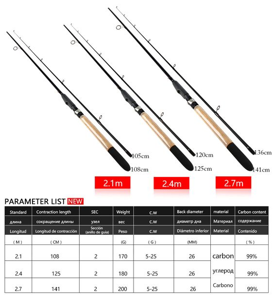 New 99% Carbon 2 Section Soft Bait Lure Spinning Rod 2.1m 2.4m 2.7m 5 25G Lure Weight 20 60LB Line Weight Carp Fishing Rod -in Fishing Rods from Sports & Entertainment on Aliexpress.com | Alibaba Group