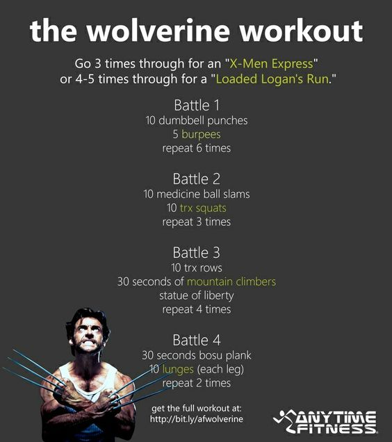 Wolverine Workout Anytime Fitness