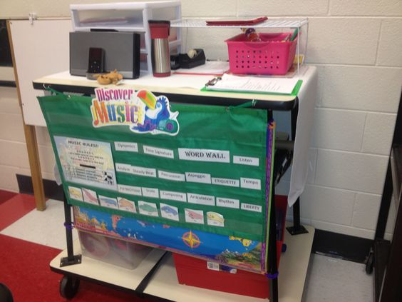 Classroom Mobiles Ideas ~ Pinterest the world s catalog of ideas