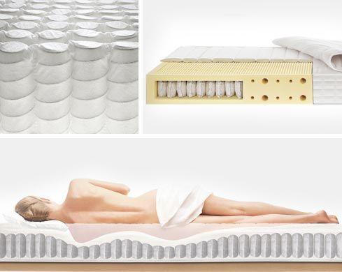 Rowa Hersteller Fur Bischoff Betten Matratze Bett Textilien