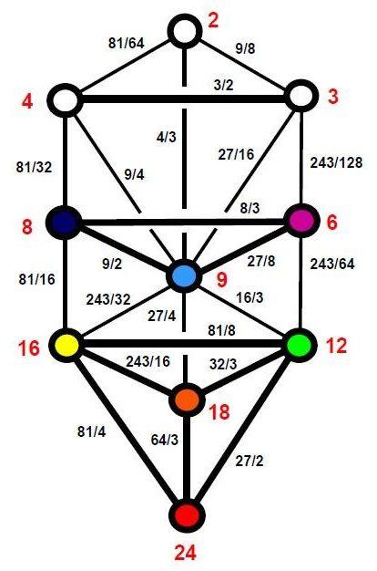 kundalini et matrice - Page 2 Bb0148806ad47d9b23d8c2cfdd68c119