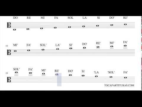 Cómo Leer Partituras Cómo Leer Solfeo Aprender A Leer Notas Musicales Escala De Do Espacios Y Líneas En El Pentagrama Figuras Saxophone Sax Sheet Music
