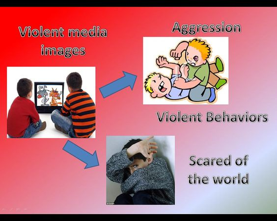 an analysis of the media violent in children Exposure to violence in media, including television, movies, music, and video games, represents a significant risk to the health of children and adolescents extensive research evidence.