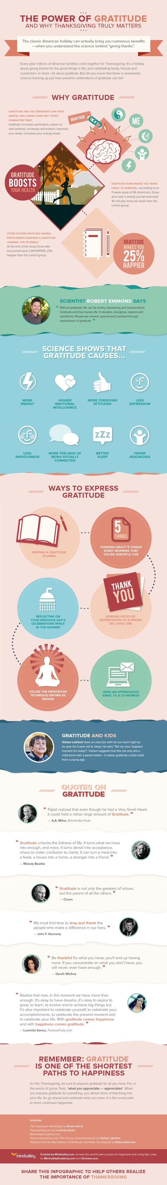 The Power of Gratitude #infographic                              …