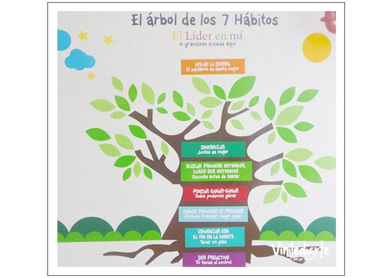 arbol de los 7 habitos buscar con google the leader in