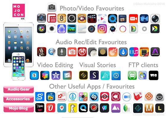 IOS-Video Apps für Dreh und Schnitt
