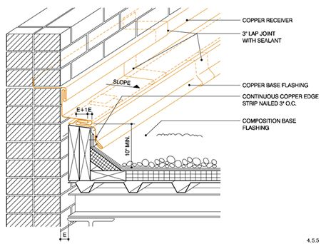 Flat Roof Flashing Detail | Construction Information | Pinterest | Flat Roof,  Metal Roof And Construction