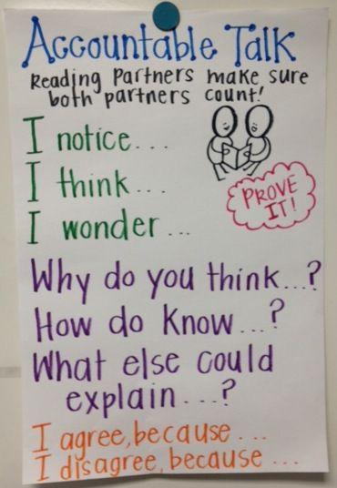 anchor chart for partner reading conversation guide - Google Search