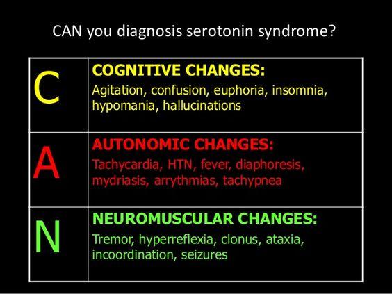 CAN you diagnosis serotonin syndrome? C COGNITIVE CHANGES: Agitation, confusion, euphoria, insomnia, hypomania, hallucinat...
