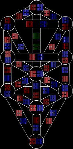 Yi king - Patrimoine de l'humanité Bb320a4ed679df6cf98bcb5c93b87c09