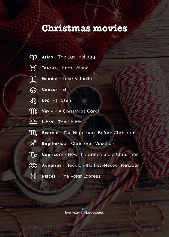Christmas Horoscope Everydayhoroscopes Zodiac Signs Sagittarius My Zodiac Sign Zodiac Signs