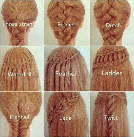 Admirable Hairstyles With Braids Easy Hairstyles And Hairstyles On Pinterest Short Hairstyles Gunalazisus