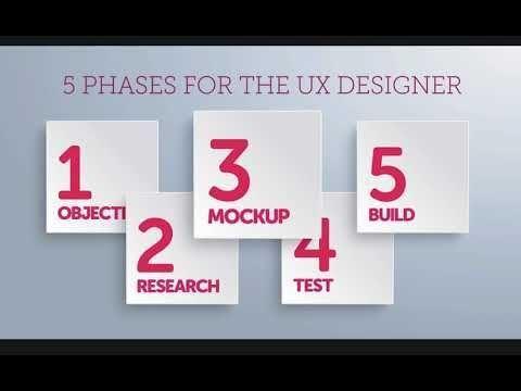 2 Ux Design User Experience Design Course Userexperience Ux Design User Experience Design Course Youtube Userexperience In 2020 Experience Design Learning Design Design Course