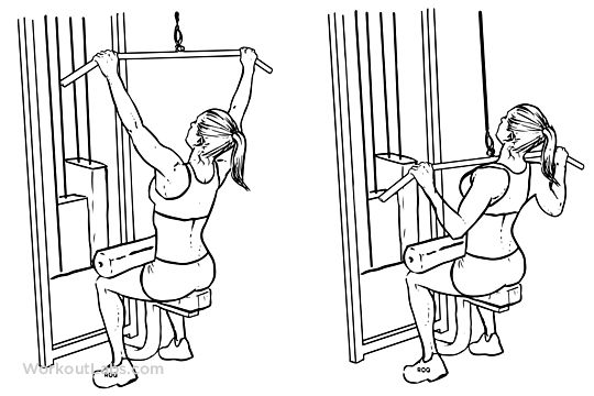 wide grip lat pull down | return to exercise guide wide grip lat pulldown primary muscle group ...