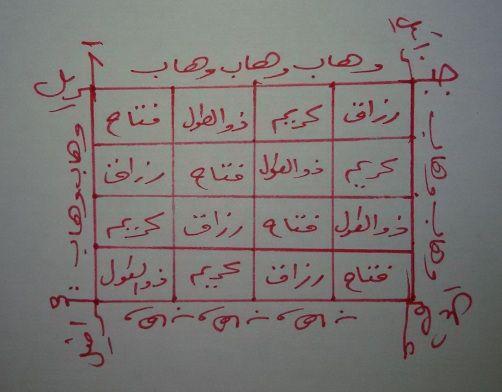 للرفعة والمرتبة العالية بين الناس ولقوة الشخصية Ebooks Free Books Free Ebooks Download Books Quran