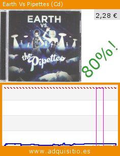 Earth Vs Pipettes (Cd) (CD de audio). Baja 80%! Precio actual 2,28 €, el precio anterior fue de 11,67 €. http://www.adquisitio.es/fortuna-pop/earth-vs-the-pipettes