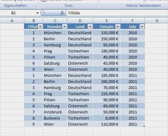 29 Schon It Bestandsaufnahme Vorlage Abbildung In 2020 Excel Tabelle Erstellen Tabelle Excel Tipps