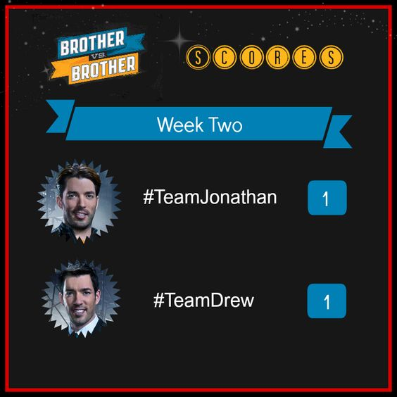 Week Two:  Team Drew evens the score back up with this week's win.  Who will break up the tie in the third challenge?  Go behind the scenes of this week's episode: http://hg.tv/18b9i: Property Brothers, Drew Brothers, Jonathan Silver Scott, Hgtv Brother, Brother Drew, Scott Brothers, Brother Vs Brother, Brothers Cuties, Brovsbro Season