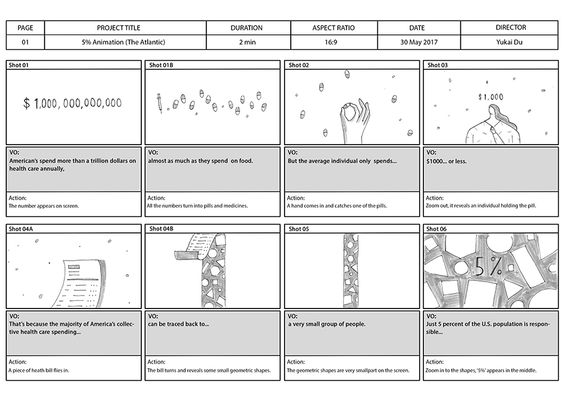 Storyboard and Animatic templates u2013 BELOFILMS ~ ELULU Story - interactive storyboards