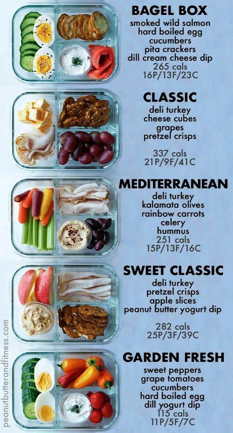 Pin On Nutritional Recipes