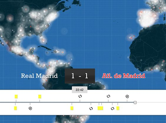 Visualización geográfica vía Twitter de la final de la Champions 2014.