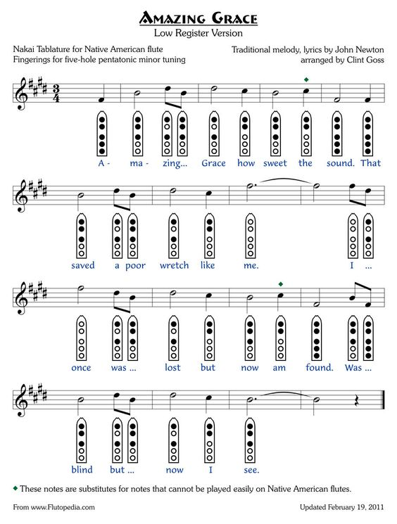 Amazing Grace - Low Version - five-hole Pentatonic Minor Native - flute fingering chart