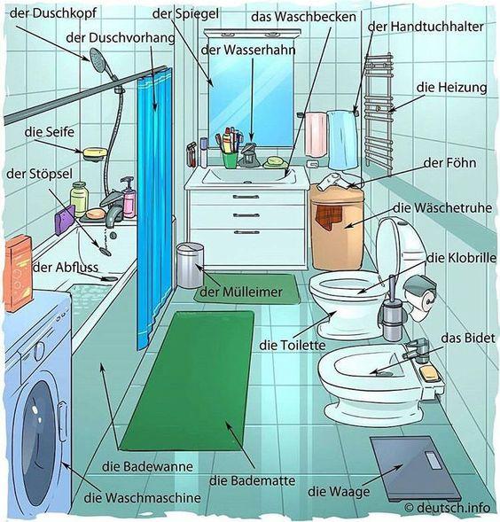 das badezimmer deutsch pinterest