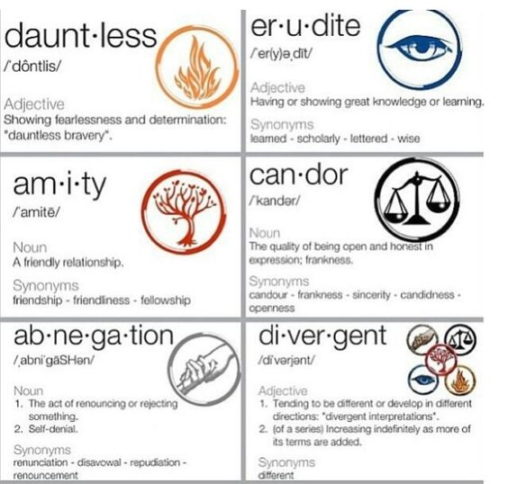 the diverging society Rules visit the divergent lexicon forums to discuss all things divergent please take a moment to read about our rules and regulations in  divergent society crazy.