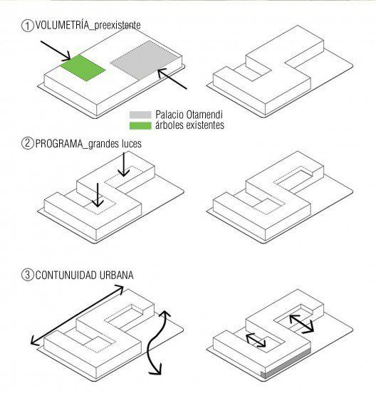 Computer Architecture Diagram