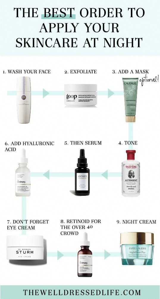 The Best Order To Apply Skincare Products At Night Skin Care Order Skin Care Beauty Skin Care
