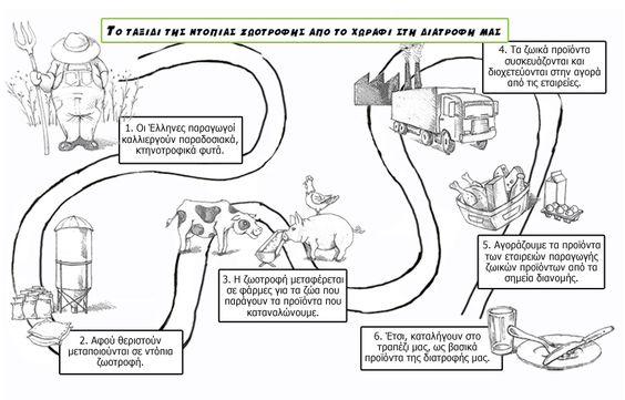 Βιώσιμη γεωργία   Gigagora.gr   Ηλεκτρονική Αγορά Τροφίμων, Ελληνικές Επιχειρήσεις Τροφίμων και Ηλεκτρονικά Καταστήματα          Για να λυθούν τα οικονομικά προβλήματα που αντιμετωπίζουν οι αγρότες σήμερα, θα πρέπει ο αγροτικός κλάδος να στραφεί στη βιώσιμη γεωργία χωρίς εξαρτήσεις από μεταλλαγμένα, φυτοφάρμακα και λιπάσματα. Η στροφή αυτή θα ωφελήσει την εθνική οικονομία και τους καταναλωτές... http://www.gigagora.gr/node/1441