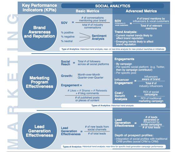 social enterprise business plan pdf
