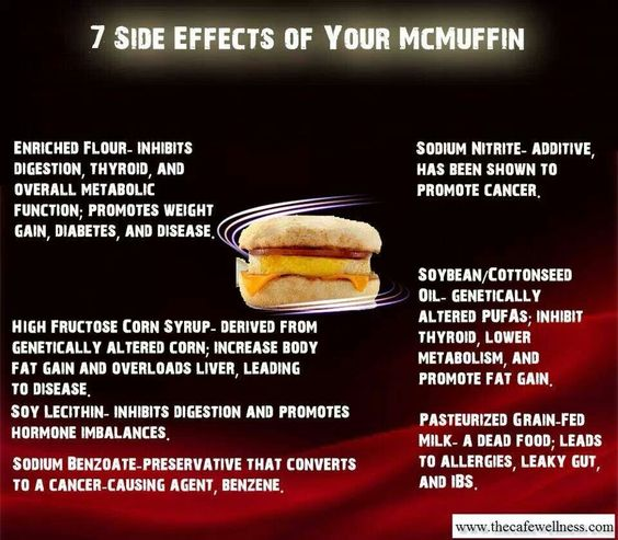7 Side Effects of your Egg McMuffin ! | Unhealthy Lifestyle ...